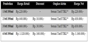 daftar-harga-ace-maxs11